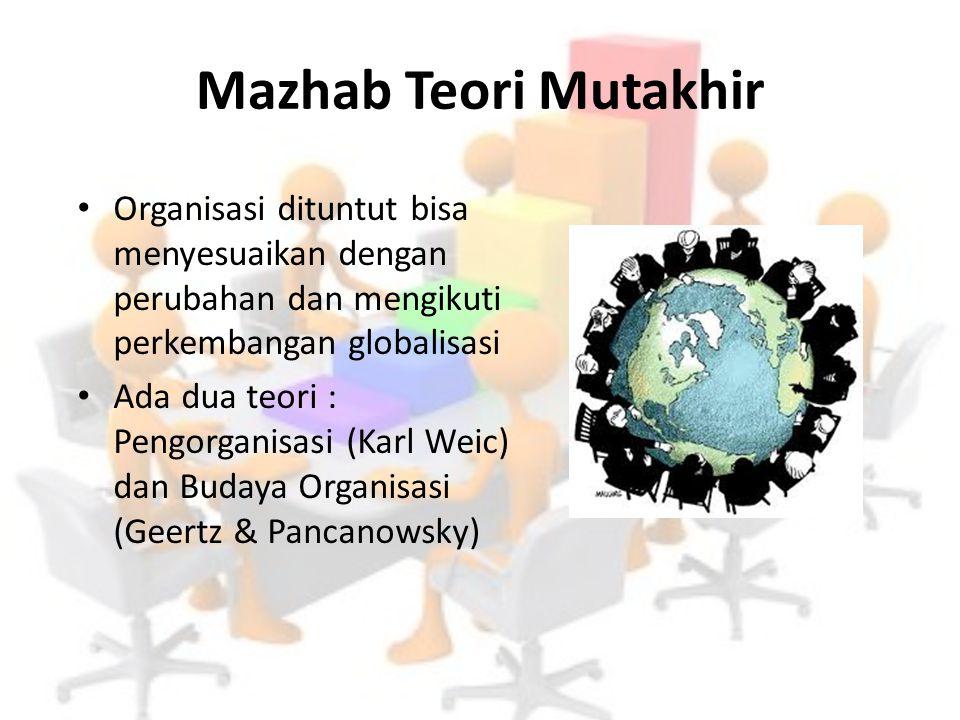 Mazhab Teori Mutakhir Organisasi dituntut bisa menyesuaikan dengan perubahan dan mengikuti perkembangan globalisasi Ada dua teori : Pengorganisasi (Ka
