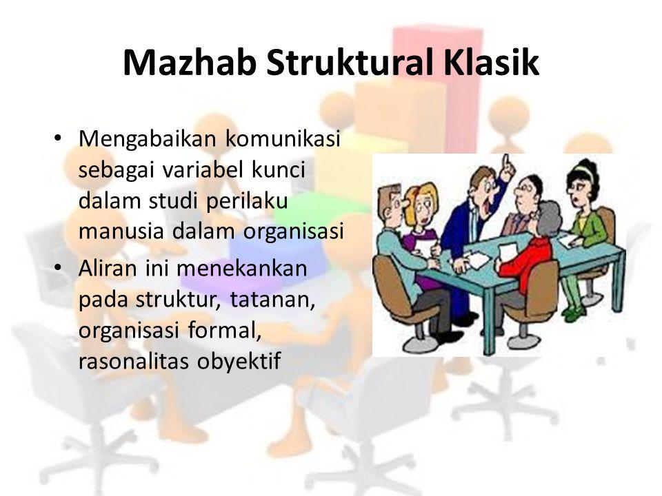 Mazhab Struktural Klasik Mengabaikan komunikasi sebagai variabel kunci dalam studi perilaku manusia dalam organisasi Aliran ini menekankan pada strukt