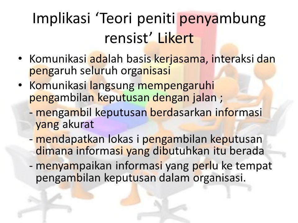 Implikasi 'Teori peniti penyambung rensist' Likert Komunikasi adalah basis kerjasama, interaksi dan pengaruh seluruh organisasi Komunikasi langsung me