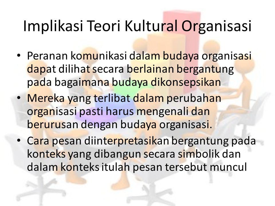Implikasi Teori Kultural Organisasi Peranan komunikasi dalam budaya organisasi dapat dilihat secara berlainan bergantung pada bagaimana budaya dikonse