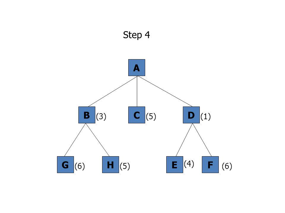 A CBD (3)(1)(5) EF (4) (6) GH (5) Step 4