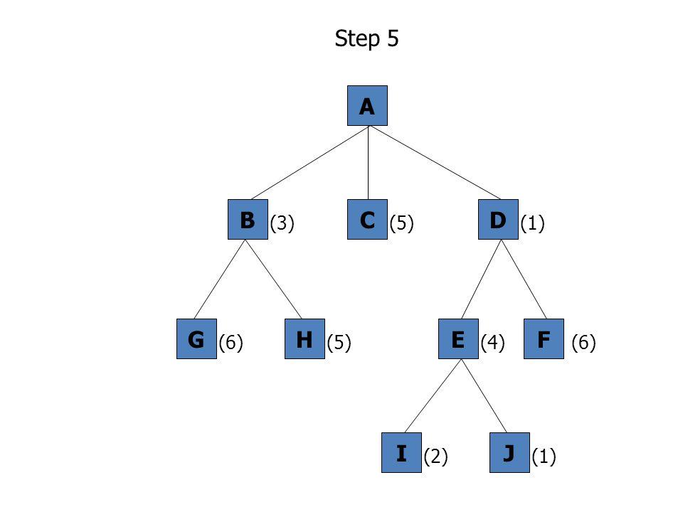A CBD (3)(1)(5) EF (4)(6) GH (5) IJ (2)(1) Step 5