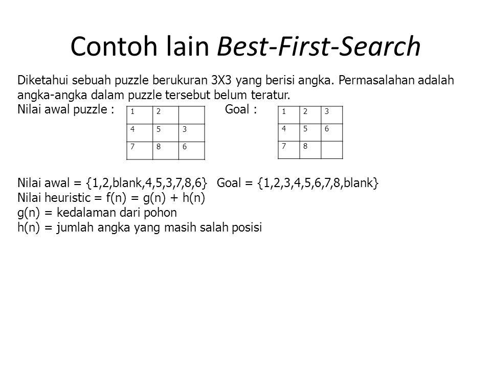 Contoh lain Best-First-Search Diketahui sebuah puzzle berukuran 3X3 yang berisi angka.
