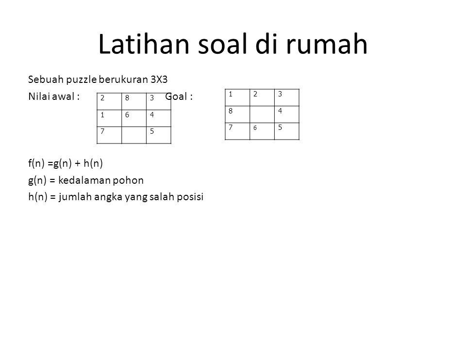 Latihan soal di rumah Sebuah puzzle berukuran 3X3 Nilai awal : Goal : f(n) =g(n) + h(n) g(n) = kedalaman pohon h(n) = jumlah angka yang salah posisi 28 3 164 75 12 3 84 7 6 5