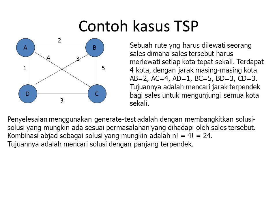 Contoh kasus TSP Sebuah rute yng harus dilewati seorang sales dimana sales tersebut harus merlewati setiap kota tepat sekali.
