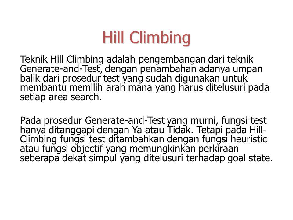 Hill Climbing Teknik Hill Climbing adalah pengembangan dari teknik Generate-and-Test, dengan penambahan adanya umpan balik dari prosedur test yang sudah digunakan untuk membantu memilih arah mana yang harus ditelusuri pada setiap area search.