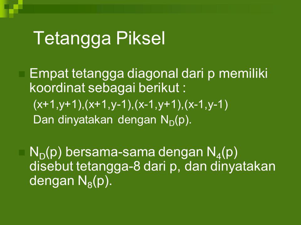 Tetangga Piksel Empat tetangga diagonal dari p memiliki koordinat sebagai berikut : (x+1,y+1),(x+1,y-1),(x-1,y+1),(x-1,y-1) Dan dinyatakan dengan N D (p).