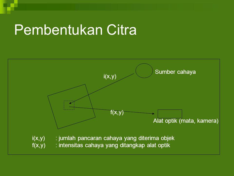 Sumber cahaya Alat optik (mata, kamera) i(x,y) : jumlah pancaran cahaya yang diterima objek f(x,y) : intensitas cahaya yang ditangkap alat optik i(x,y) f(x,y) Pembentukan Citra