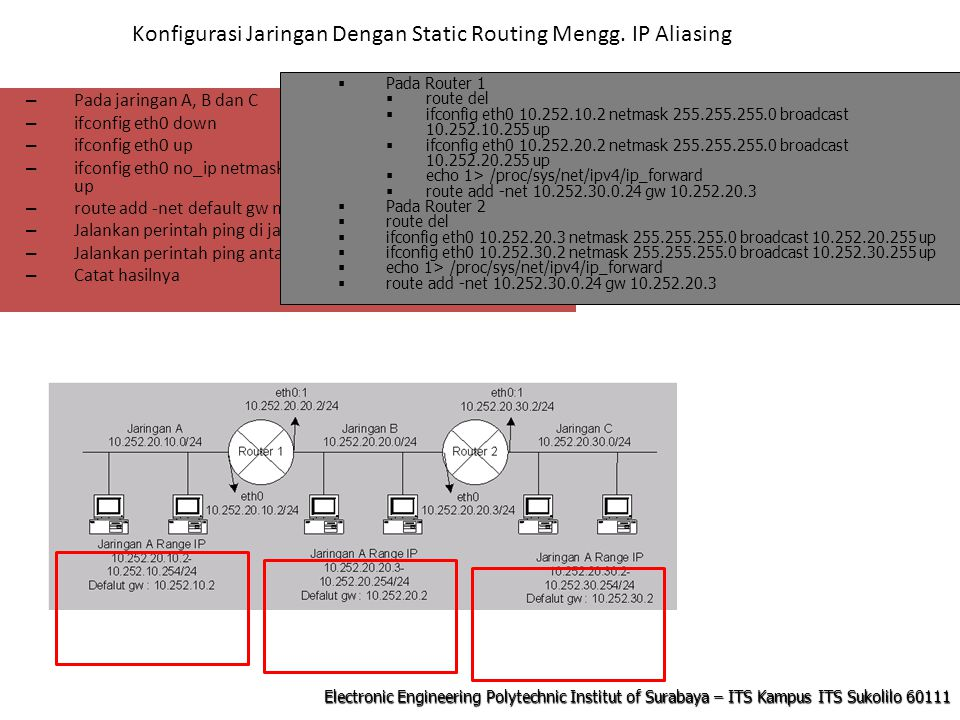 Electronic Engineering Polytechnic Institut of Surabaya – ITS Kampus ITS Sukolilo 60111 Konfigurasi Jaringan Dengan Static Routing Mengg.