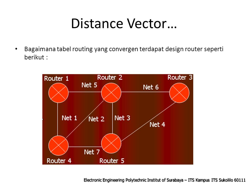 Electronic Engineering Polytechnic Institut of Surabaya – ITS Kampus ITS Sukolilo 60111 Distance Vector… Bagaimana tabel routing yang convergen terdapat design router seperti berikut :