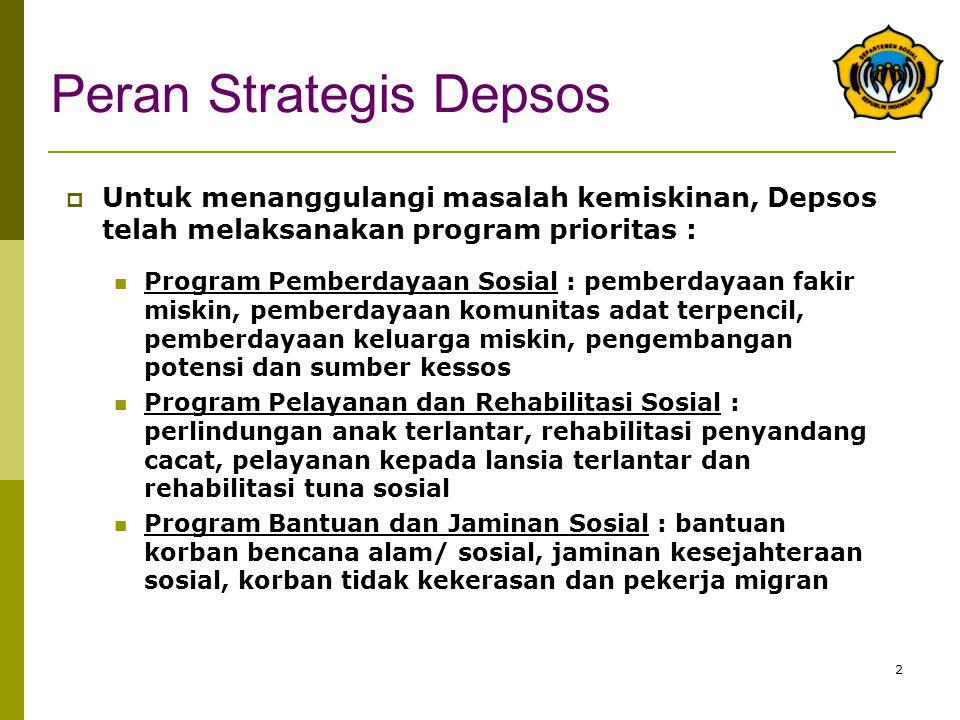 2 Peran Strategis Depsos  Untuk menanggulangi masalah kemiskinan, Depsos telah melaksanakan program prioritas : Program Pemberdayaan Sosial : pemberd