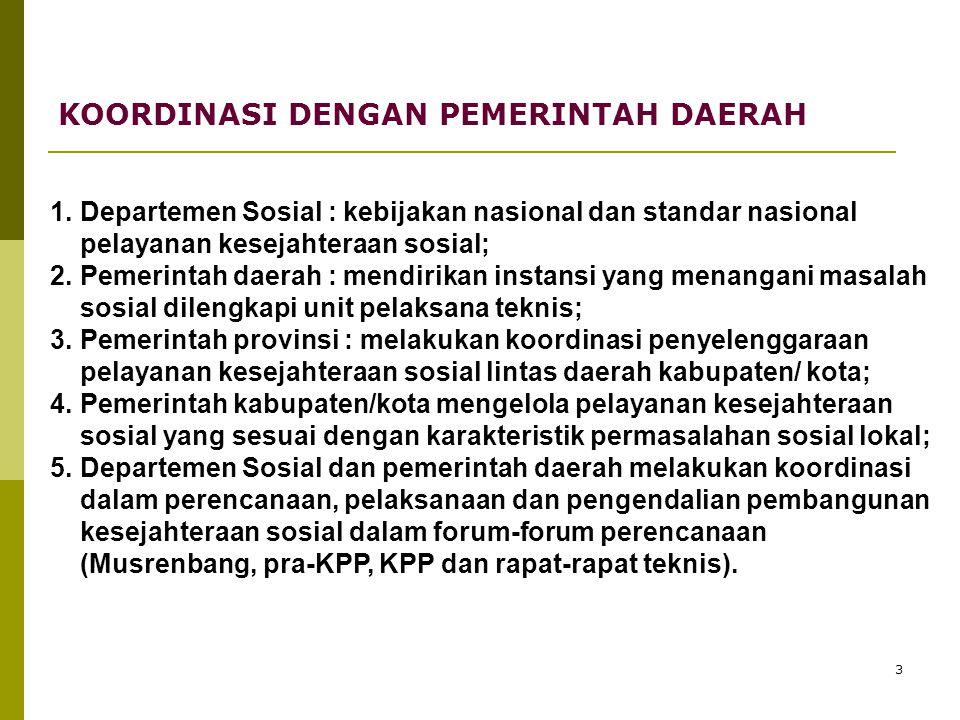 3 1.Departemen Sosial : kebijakan nasional dan standar nasional pelayanan kesejahteraan sosial; 2.Pemerintah daerah : mendirikan instansi yang menanga