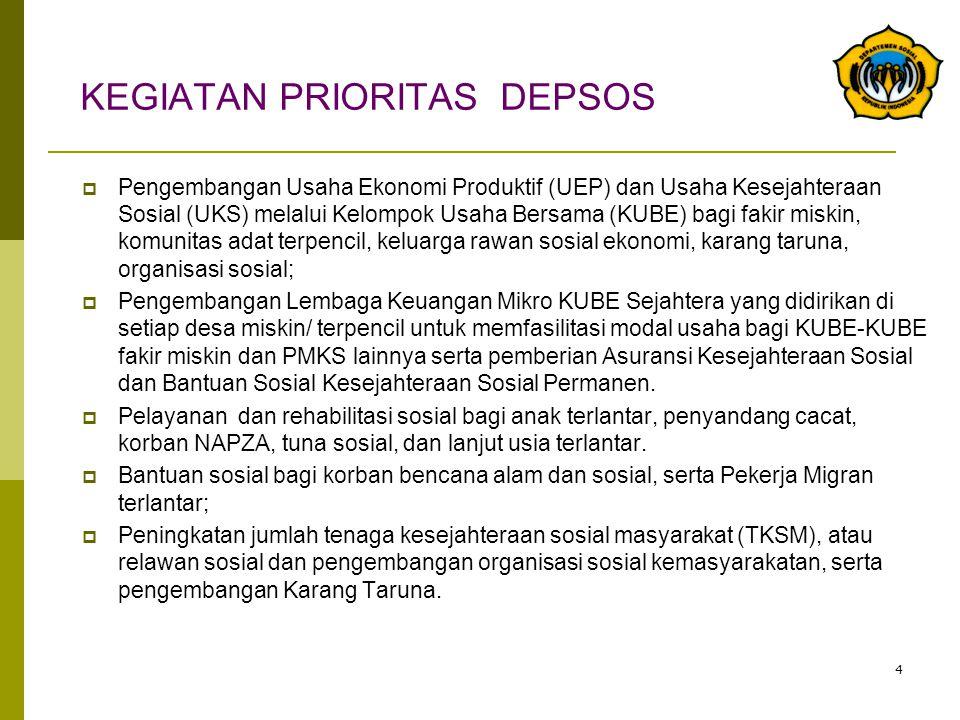 4 KEGIATAN PRIORITAS DEPSOS  Pengembangan Usaha Ekonomi Produktif (UEP) dan Usaha Kesejahteraan Sosial (UKS) melalui Kelompok Usaha Bersama (KUBE) ba