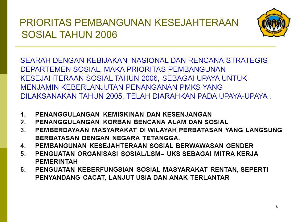 7 PROGRAM DAN KEGIATAN PEMBANGUNAN KESEJAHTERAAN SOSIAL DI DAERAH (DANA DEKONSENTRASI) A.PROGRAM PEMBERDAYAAN FAKIR MISKIN, KOMUNITAS ADAT TERPENCIL DAN PENYANDANG MASALAH KESEJAHTERAAN SOSIAL 1)Pemberdayaan Fakir Miskin 2)Pemberdayaan Komunitas Adat Terpencil (KAT) 3)Peningkatan Kesejahteraan Sosial Keluarga B.
