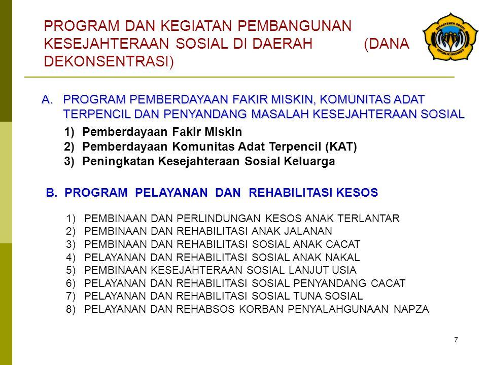 7 PROGRAM DAN KEGIATAN PEMBANGUNAN KESEJAHTERAAN SOSIAL DI DAERAH (DANA DEKONSENTRASI) A.PROGRAM PEMBERDAYAAN FAKIR MISKIN, KOMUNITAS ADAT TERPENCIL D