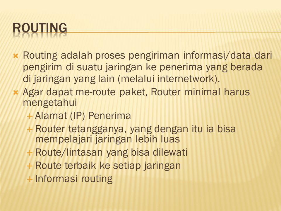  Routing adalah proses pengiriman informasi/data dari pengirim di suatu jaringan ke penerima yang berada di jaringan yang lain (melalui internetwork)