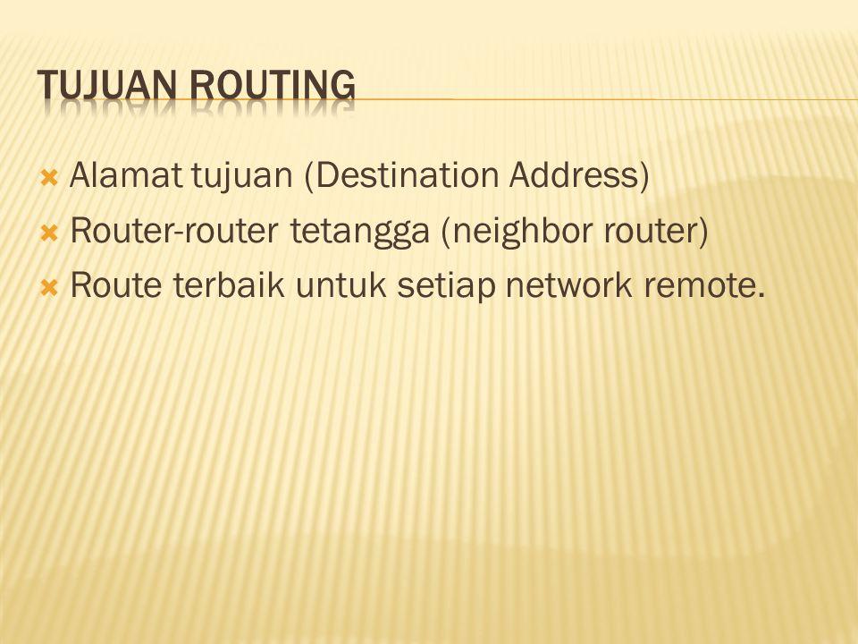 Static Routing, administrator secara manual men- set tabel routing.