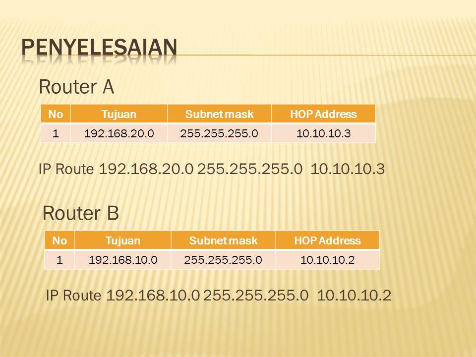 Router A NoTujuanSubnet maskHOP Address 1192.168.20.0255.255.255.010.10.10.3 Router B NoTujuanSubnet maskHOP Address 1192.168.10.0255.255.255.010.10.1