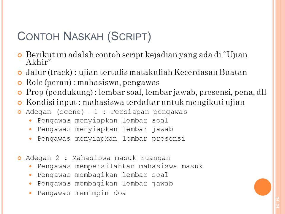 "22 C ONTOH N ASKAH (S CRIPT ) Berikut ini adalah contoh script kejadian yang ada di ""Ujian Akhir"" Jalur (track) : ujian tertulis matakuliah Kecerdasan"