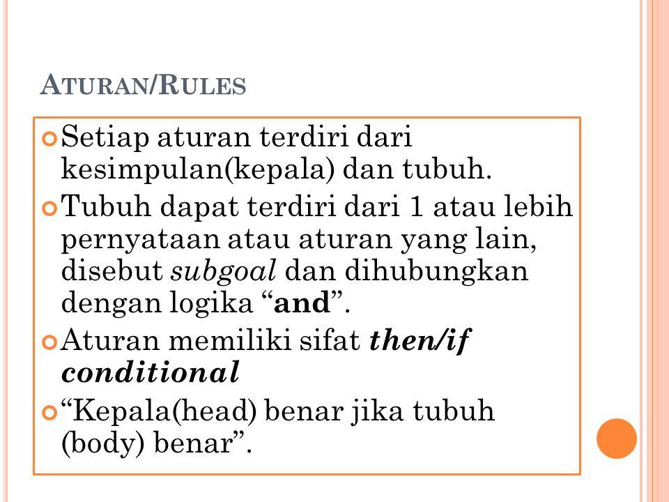 A TURAN /R ULES Setiap aturan terdiri dari kesimpulan(kepala) dan tubuh. Tubuh dapat terdiri dari 1 atau lebih pernyataan atau aturan yang lain, diseb