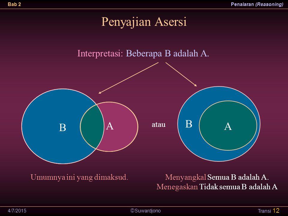  Suwardjono Bab 2Penalaran (Reasoning) 4/7/2015 Transi 12 Penyajian Asersi Interpretasi: Beberapa B adalah A. B A B A Menyangkal Semua B adalah A. Me