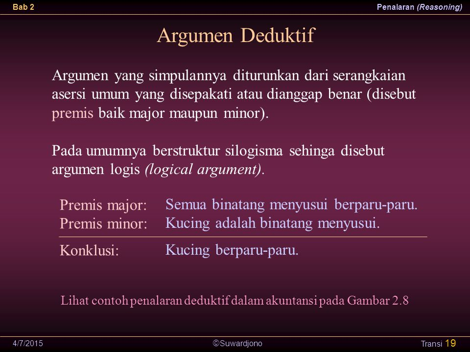  Suwardjono Bab 2Penalaran (Reasoning) 4/7/2015 Transi 19 Argumen Deduktif Argumen yang simpulannya diturunkan dari serangkaian asersi umum yang dise
