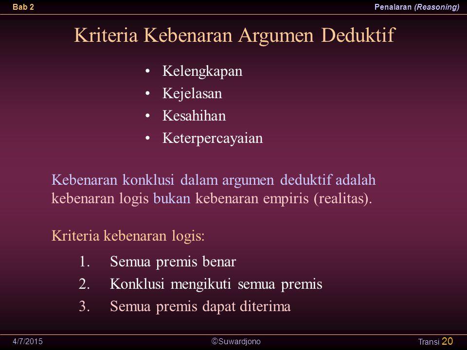  Suwardjono Bab 2Penalaran (Reasoning) 4/7/2015 Transi 20 Kriteria Kebenaran Argumen Deduktif Kelengkapan Kejelasan Kesahihan Keterpercayaian Kebenar