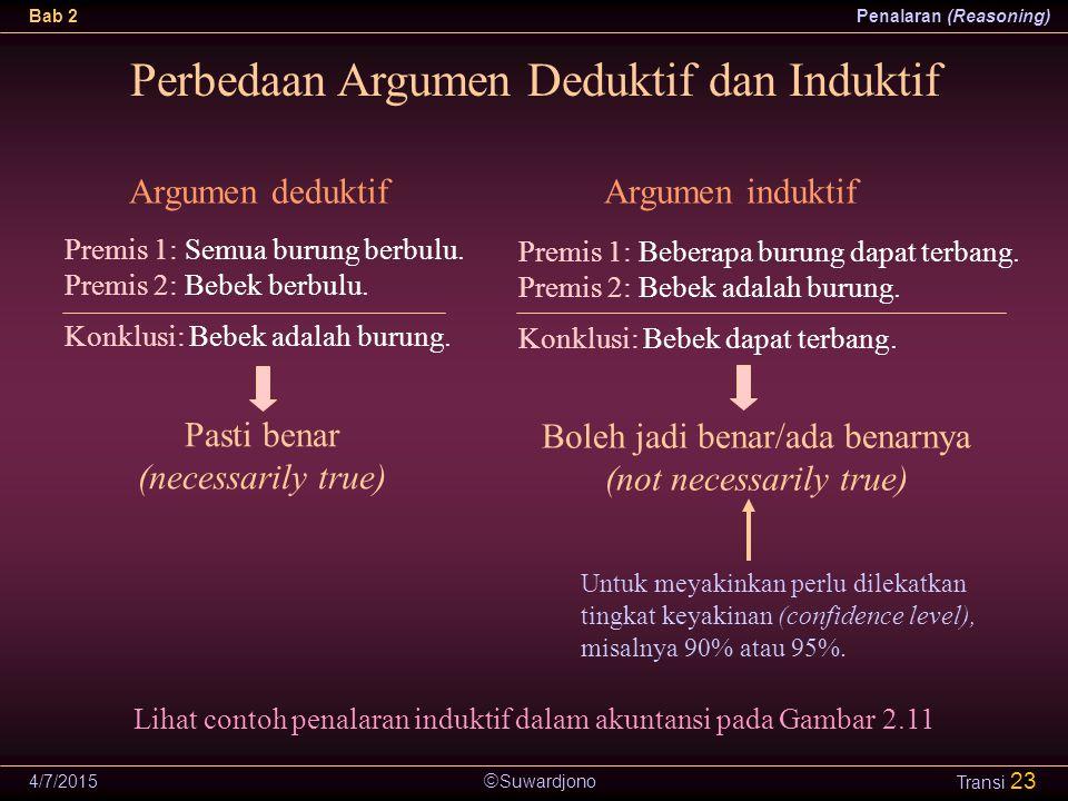 Suwardjono Bab 2Penalaran (Reasoning) 4/7/2015 Transi 23 Perbedaan Argumen Deduktif dan Induktif Untuk meyakinkan perlu dilekatkan tingkat keyakinan