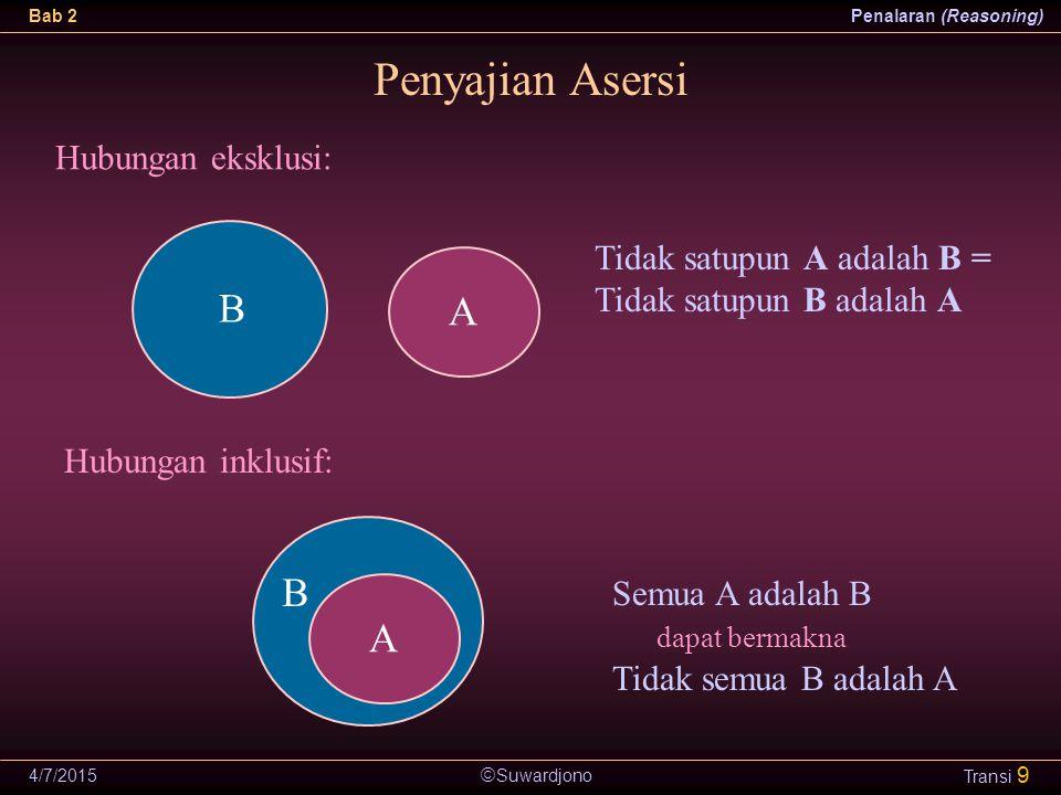  Suwardjono Bab 2Penalaran (Reasoning) 4/7/2015 Transi 9 Penyajian Asersi Hubungan eksklusi: Hubungan inklusif: A B A B Tidak satupun A adalah B = Ti