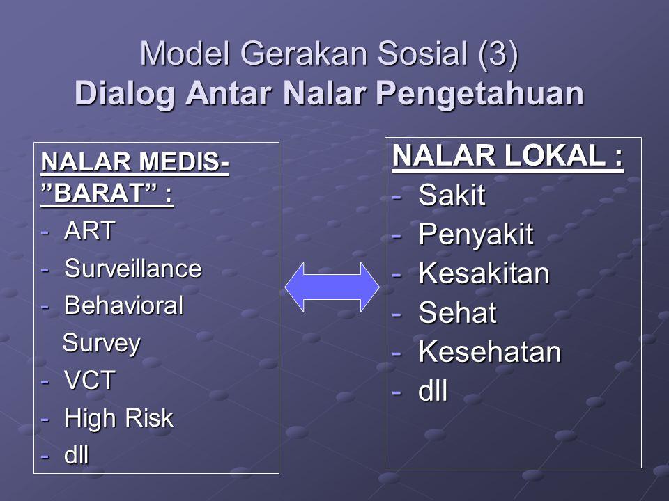 Model Gerakan Sosial (3) Dialog Antar Nalar Pengetahuan NALAR MEDIS- BARAT : - ART - Surveillance - Behavioral Survey Survey - VCT - High Risk - dll NALAR LOKAL : - Sakit - Penyakit - Kesakitan - Sehat - Kesehatan - dll