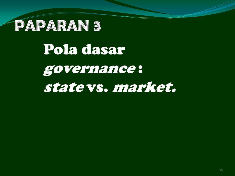 Pola dasar governance : state vs. market. 25