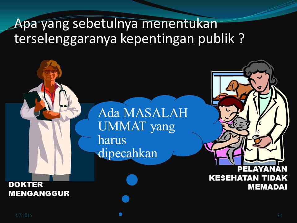 4/7/201534 Apa yang sebetulnya menentukan terselenggaranya kepentingan publik ? DOKTER MENGANGGUR PELAYANAN KESEHATAN TIDAK MEMADAI Ada MASALAH UMMAT