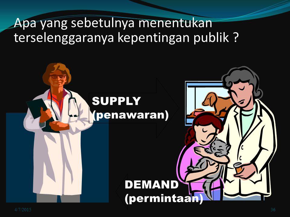 4/7/201536 Apa yang sebetulnya menentukan terselenggaranya kepentingan publik ? SUPPLY (penawaran) DEMAND (permintaan)