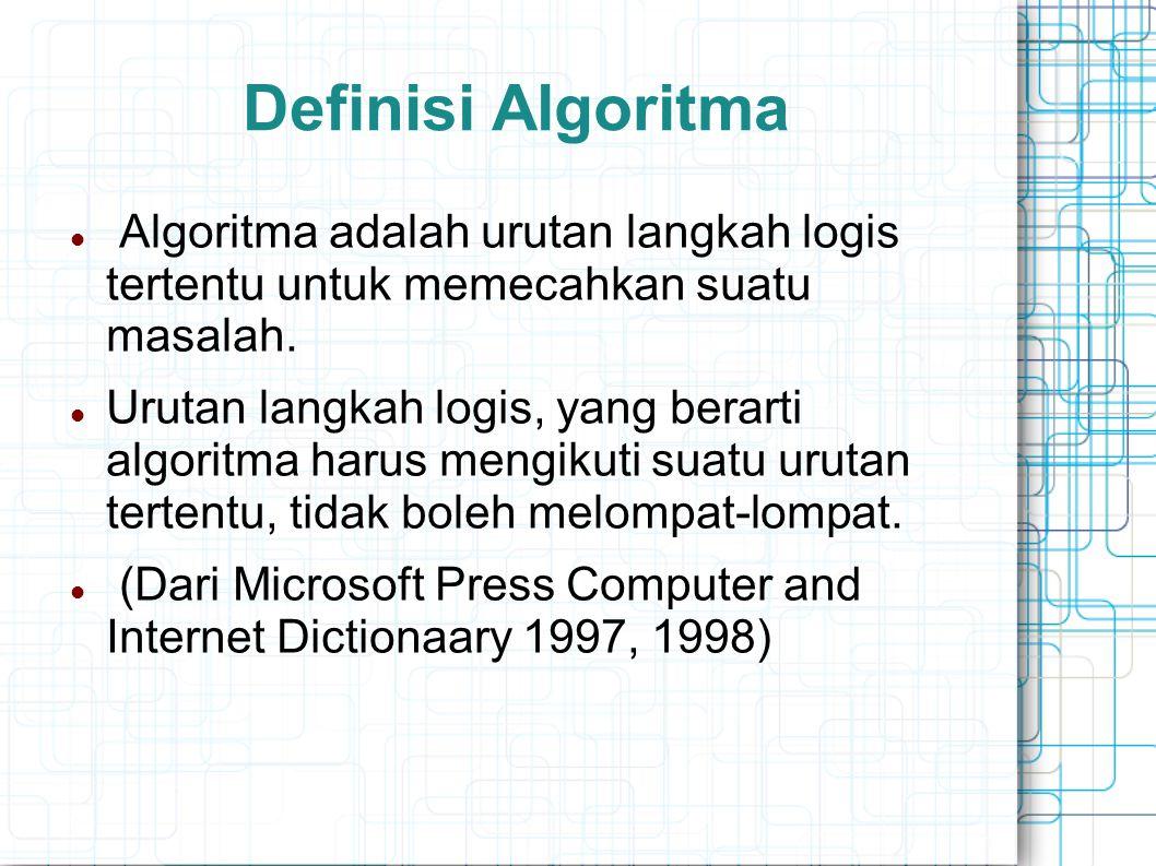 Contoh Definisi sebuah contoh permasalahan: Buatlah sebuah program yang akan menampilkan berapa kali sebuah nama tampil pada sebuah daftar. Analisa Permasalahan Input terhadap Program: Daftar Nama, Nama yang akan dicari Output dari Program: Jumlah kemunculan nama yang dicari