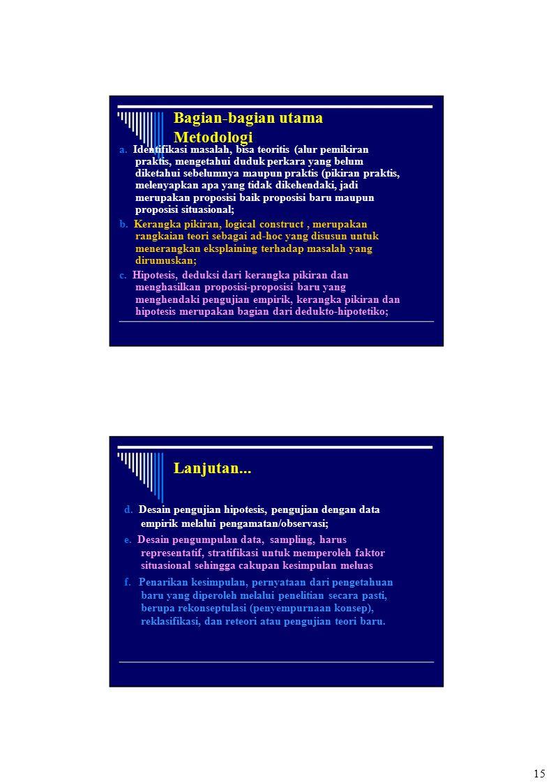 Bagian-bagian utama Metodologi a. Identifikasi masalah, bisa teoritis (alur pemikiran praktis, mengetahui duduk perkara yang belum diketahui sebelumny