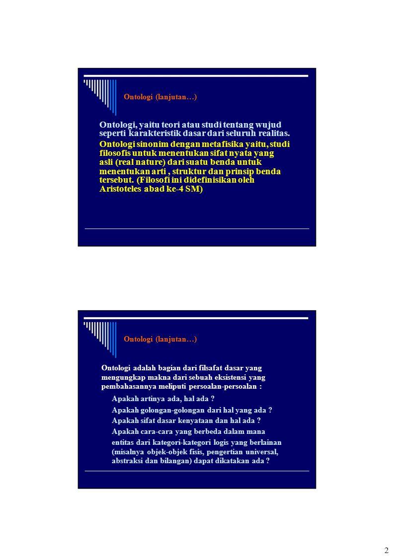 HUBUNGAN ANTARA EPISTEMOLOGI, TEORI, METODOLOGI DAN TEKNIK Epistemologi Epistemologi (Ing) (episteme=pengetahuan, logos= ilmu) dikenal dengan theory of knowledge (juga disebut filsafat ilmu) yang merupakan salah satu cabang filsafat yang mengkaji secara mendalam dan radikal tentang asal mula, struktur, metode dan validitas pengetahuan.