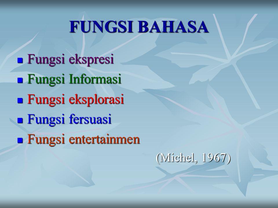 FUNGSI BAHASA Fungsi ekspresi Fungsi ekspresi Fungsi Informasi Fungsi Informasi Fungsi eksplorasi Fungsi eksplorasi Fungsi fersuasi Fungsi fersuasi Fu