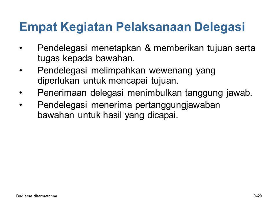Budiarsa dharmatanna9–20 Empat Kegiatan Pelaksanaan Delegasi Pendelegasi menetapkan & memberikan tujuan serta tugas kepada bawahan. Pendelegasi melimp