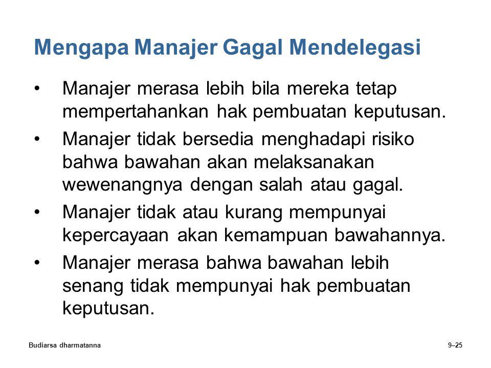 Budiarsa dharmatanna9–25 Mengapa Manajer Gagal Mendelegasi Manajer merasa lebih bila mereka tetap mempertahankan hak pembuatan keputusan. Manajer tida