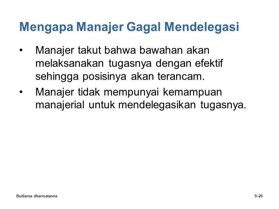 Budiarsa dharmatanna9–26 Mengapa Manajer Gagal Mendelegasi Manajer takut bahwa bawahan akan melaksanakan tugasnya dengan efektif sehingga posisinya ak