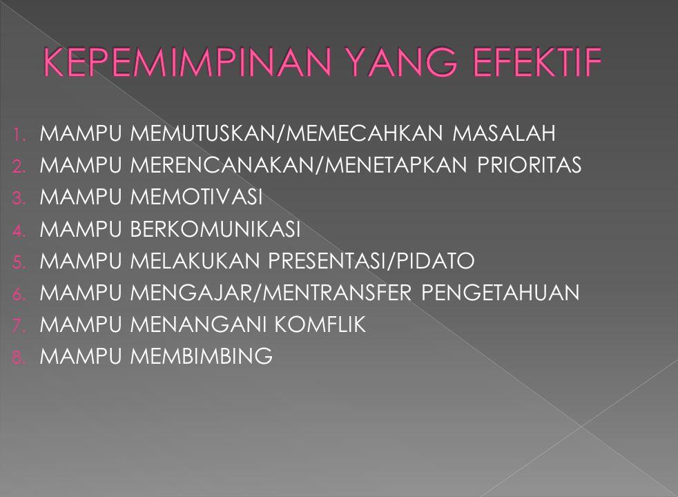 1.MAMPU MEMUTUSKAN/MEMECAHKAN MASALAH 2. MAMPU MERENCANAKAN/MENETAPKAN PRIORITAS 3.