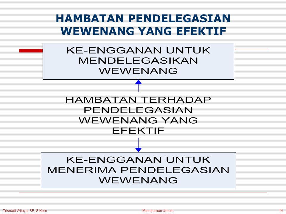 Trisnadi Wijaya, SE, S.Kom Manajemen Umum14 HAMBATAN PENDELEGASIAN WEWENANG YANG EFEKTIF