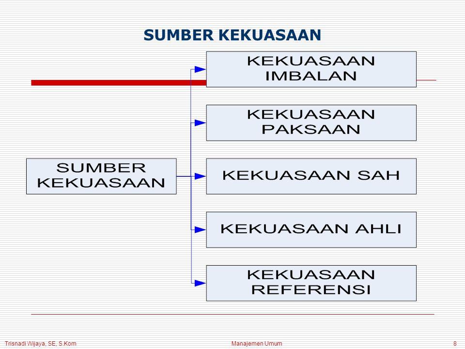 Trisnadi Wijaya, SE, S.Kom Manajemen Umum8 SUMBER KEKUASAAN