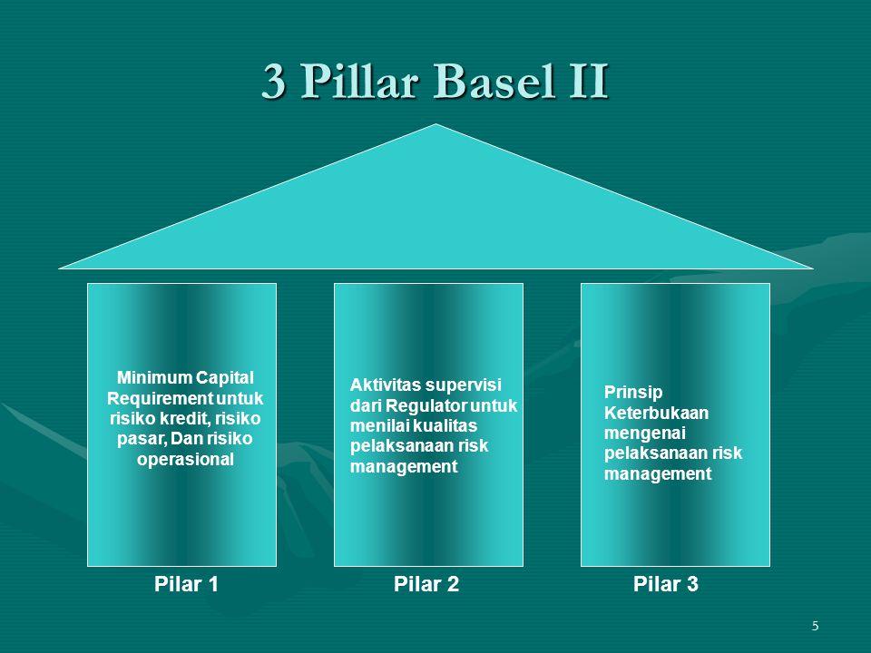 6 Pentingnya review Pilar 2 mengatur 3 cakupan pokok yang tidak termasuk dalam pilar 1, yaitu:Pilar 2 mengatur 3 cakupan pokok yang tidak termasuk dalam pilar 1, yaitu: –Tidak seluruh risiko tercakup dalam pilar 1, seperti risiko konsentrasi kredit.