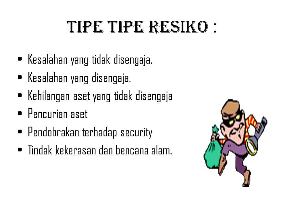 Tipe tipe resiko : Kesalahan yang tidak disengaja. Kesalahan yang disengaja. Kehilangan aset yang tidak disengaja Pencurian aset Pendobrakan terhadap