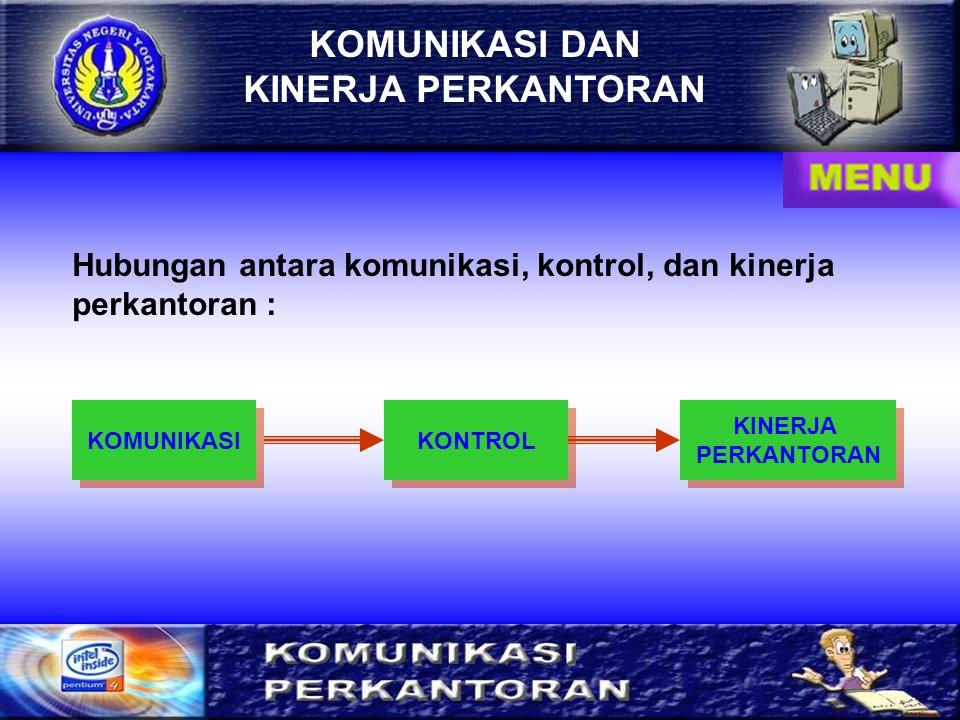 KOMUNIKASI DAN KINERJA PERKANTORAN KOMUNIKASI KOMUNIKASI KONTROL KONTROL KINERJA PERKANTORAN KINERJA PERKANTORAN Hubungan antara komunikasi, kontrol, dan kinerja perkantoran :