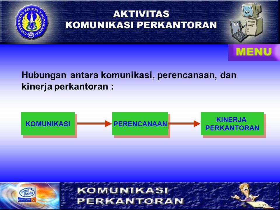 Hubungan antara komunikasi, perencanaan, dan kinerja perkantoran : KOMUNIKASI KOMUNIKASI PERENCANAAN PERENCANAAN KINERJA PERKANTORAN KINERJA PERKANTORAN AKTIVITAS KOMUNIKASI PERKANTORAN