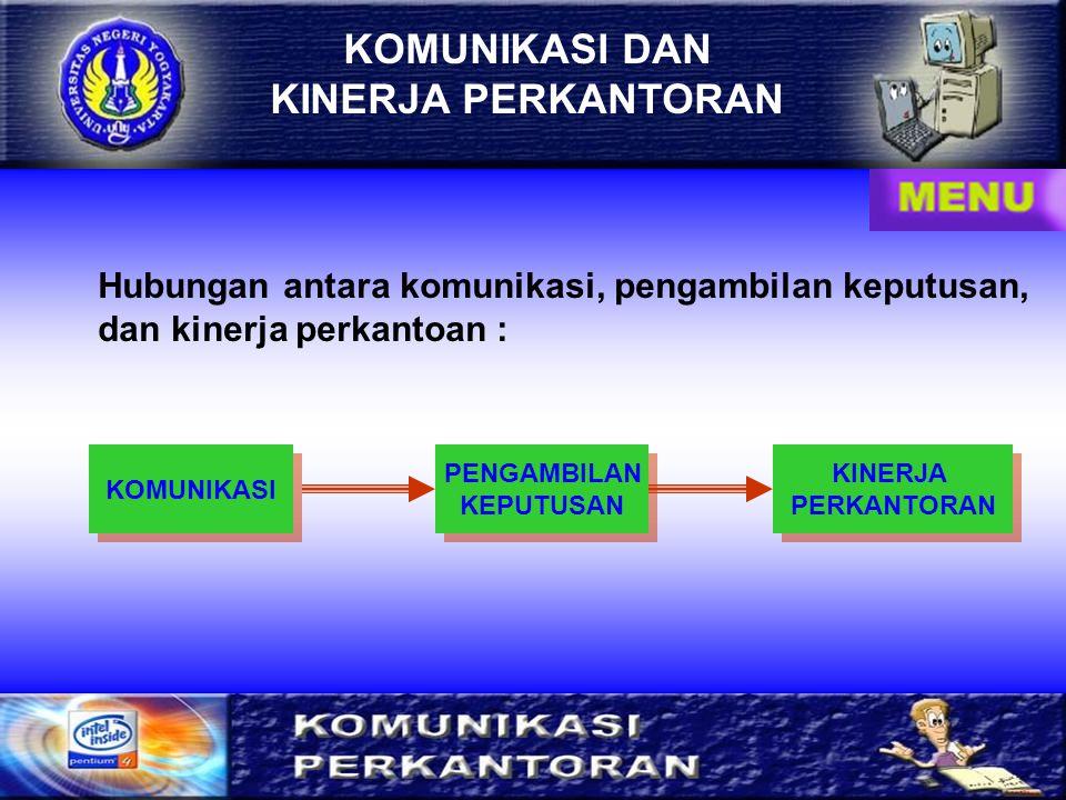 KOMUNIKASI DAN KINERJA PERKANTORAN E. Komunikasi dan Pengambilan Keputusan Pengambilan keputusan adalah menetapkan atau memilih alternatif tindakan at
