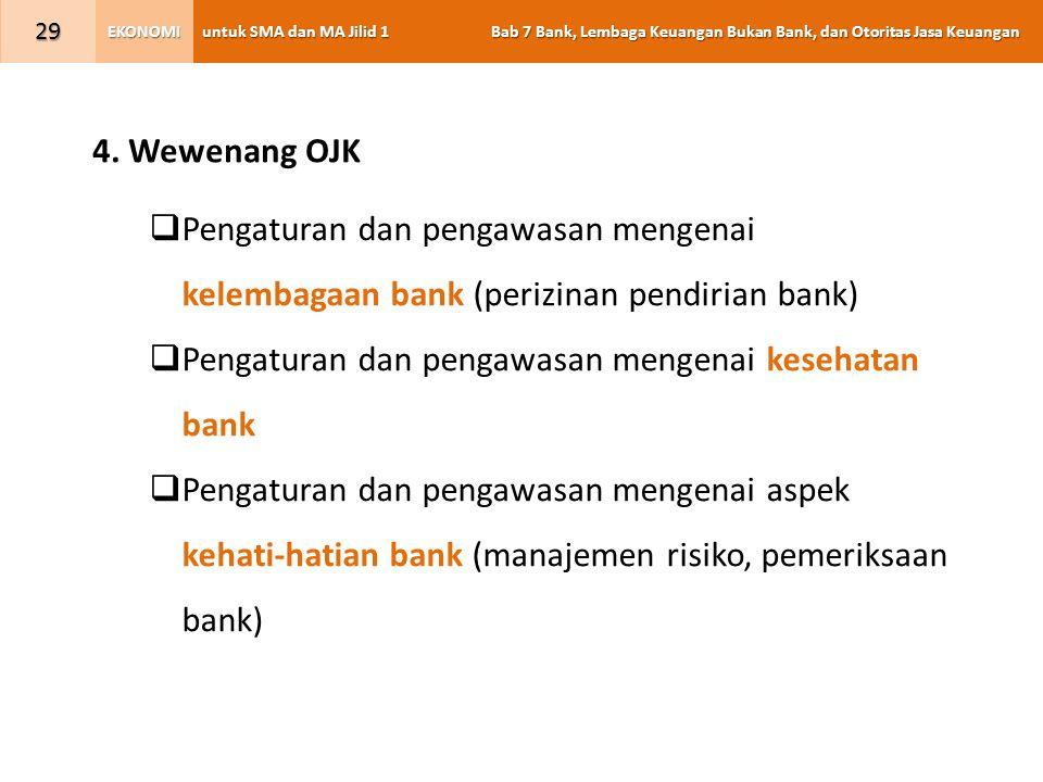 untuk SMA dan MA Jilid 1 Bab 7 Bank, Lembaga Keuangan Bukan Bank, dan Otoritas Jasa Keuangan EKONOMI 29 4.