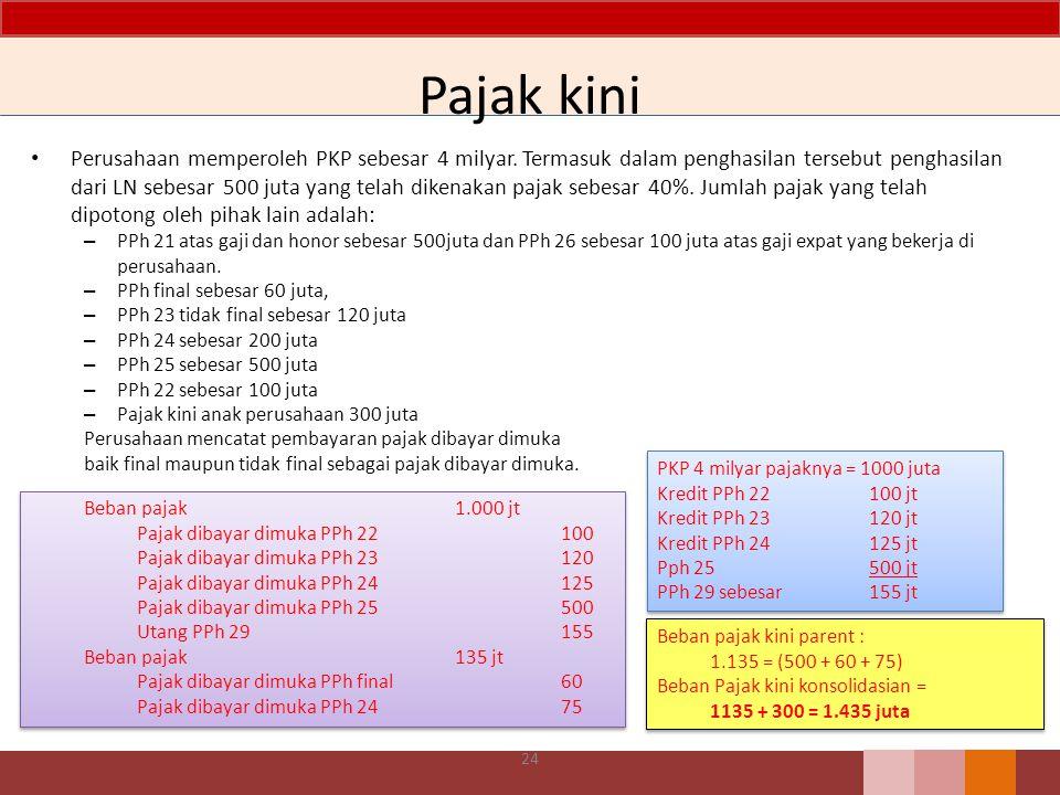 Pajak kini Perusahaan memperoleh PKP sebesar 4 milyar. Termasuk dalam penghasilan tersebut penghasilan dari LN sebesar 500 juta yang telah dikenakan p